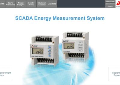 006_EnergyMeasurementSystem