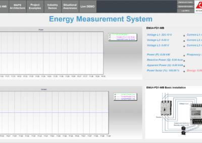 007_EnergyMeasurementSystem