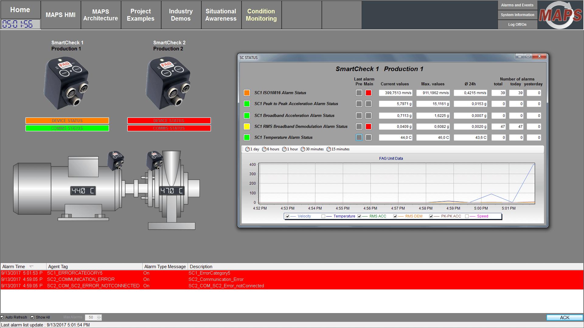 FAG SmartCheck - Maps SCADA